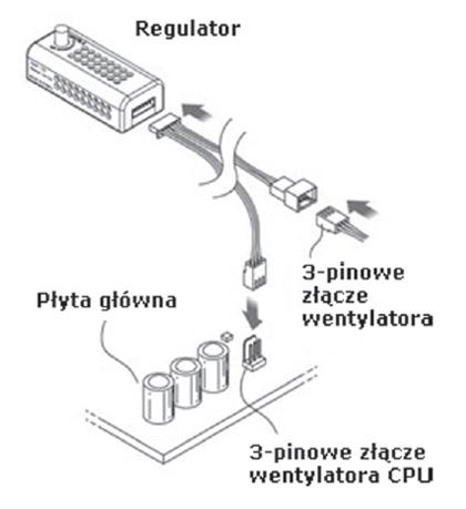 Wentylator komputerowy regulacja obrotów